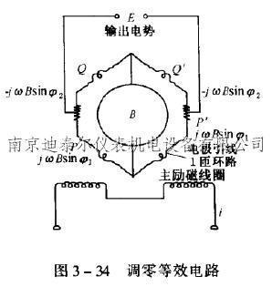 电磁流量计电极引出回路与传感器零点的调整