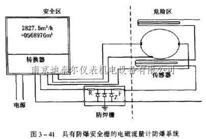 通用电磁流量传感器-电磁流量计